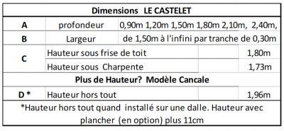 Dimensions Abri de jardin toit plat Le Castelet